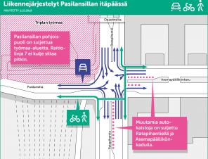 Map of trafic arrangements.